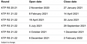 KTP Funding Competition dates